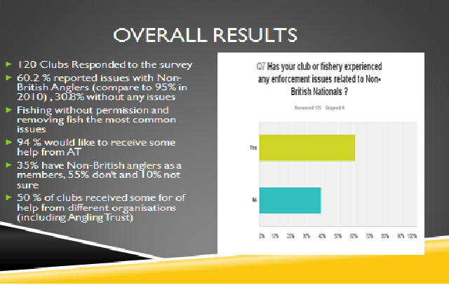 Survey results were good but not the best compare to similar survey in  2010.